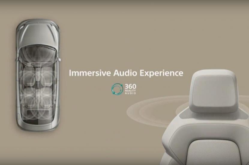 Sony-也出電動車!全新-Vision-S-概念車在-2020-CES-突然現身-3