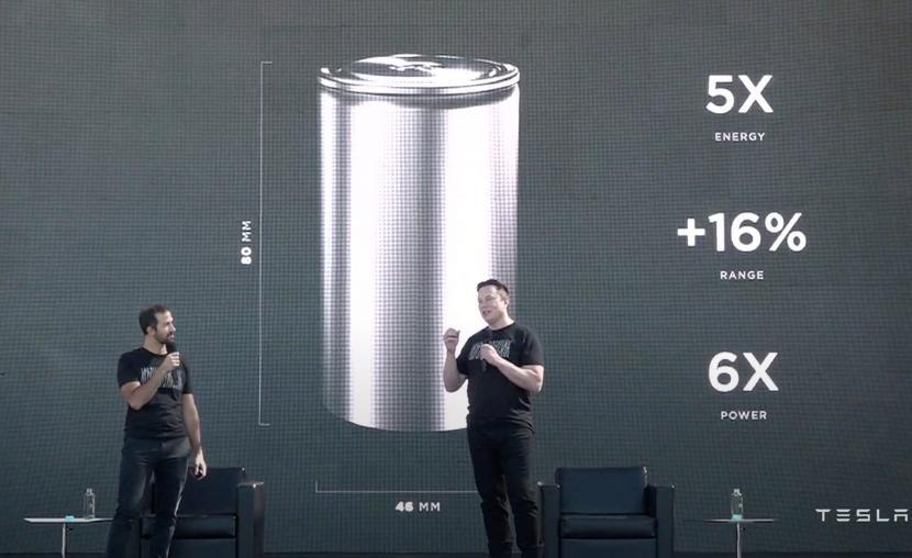 特斯拉全新-4680-電池發表!5-倍能量、16%-續航里程提升、生產成本降低-14%-1