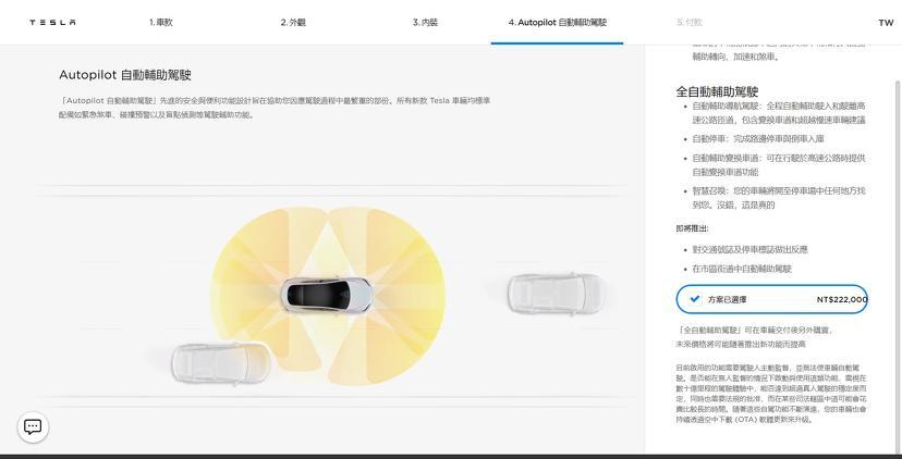 特斯拉將新增「環景顯影」功能:鳥瞰視野使停車再無死角,有買-FSD-才能用!-2