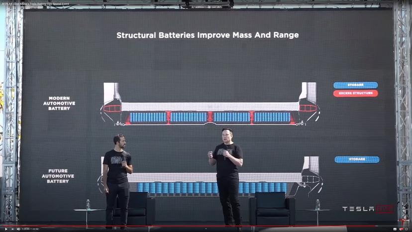 德國製-Tesla-Model-Y-將使用-4680-電池與新車身設計-3