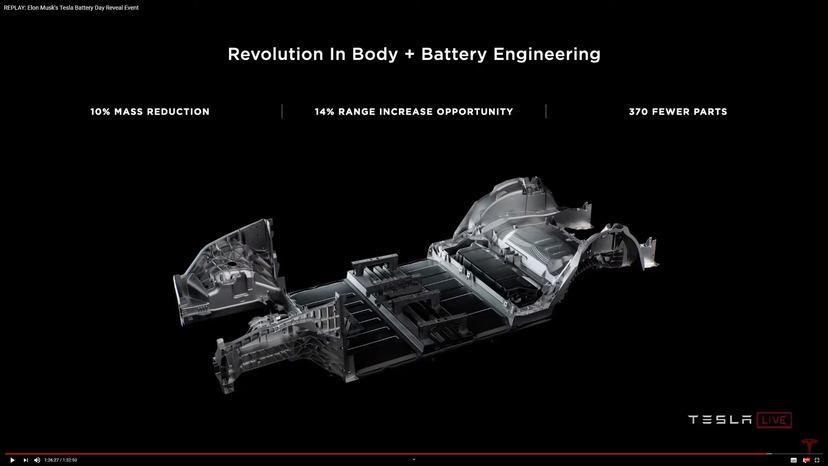 德國製-Tesla-Model-Y-將使用-4680-電池與新車身設計-1