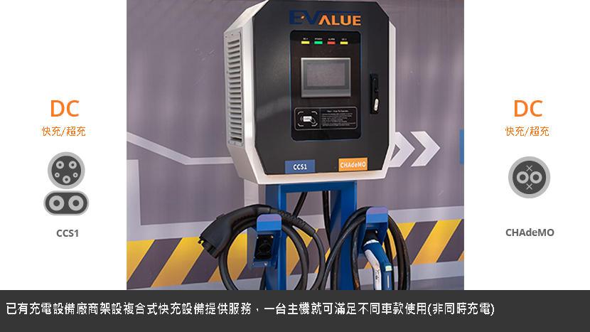 這台充電器我的車可以用嗎?新手必看電動車充電插頭規格介紹-10