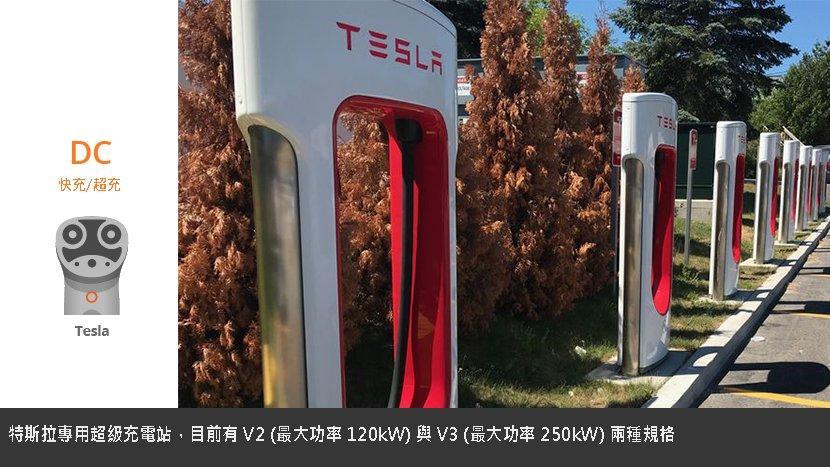 這台充電器我的車可以用嗎?新手必看電動車充電插頭規格介紹-6