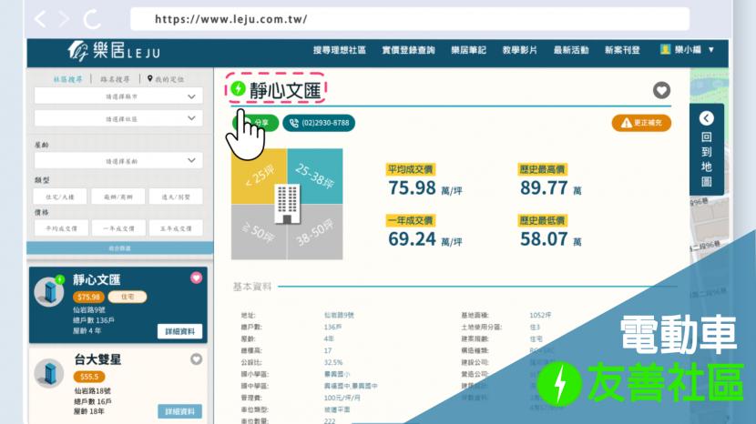 找房網站「充電車位」新功能!快搜-895-個電動車友善社區,占比僅全台社區-3.3%-1