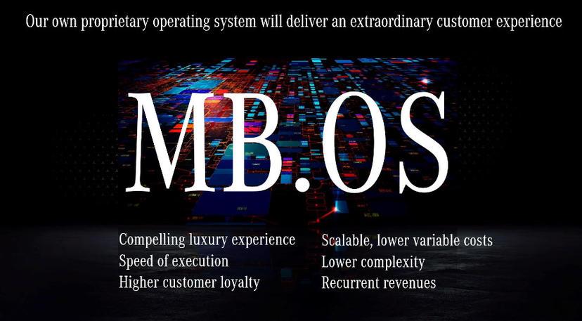 供應商哭哭!賓士將削減零件採購開銷,幫自家-MB.OS-智慧系統籌措研發資金-1