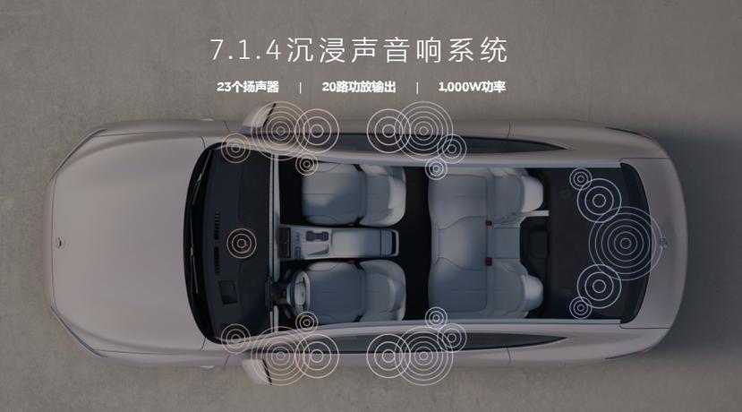 蔚來-ET7-霸氣宣示「Model-Y-就值那個錢」:特斯拉想做電動車界的福特,我們是賓士頂級車!-9