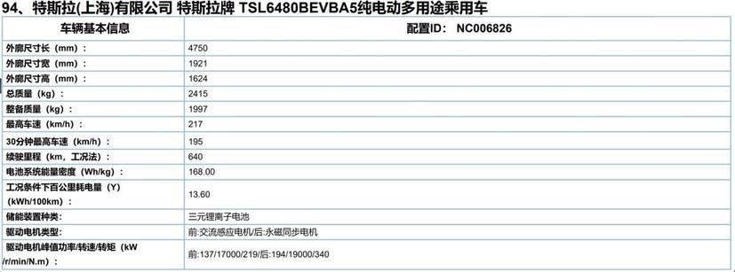 特斯拉上海工廠將打造五種不同的-Model-Y-新車型-2